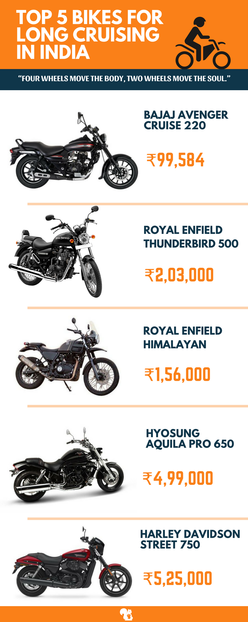 top 5 bikes for long cruising in india