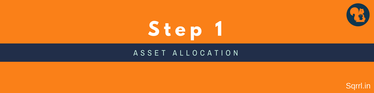 asset allocation process sqrrl fund selection process