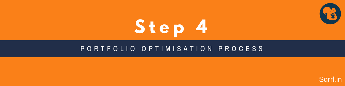 sqrrl fund selection process portfolio optimisation