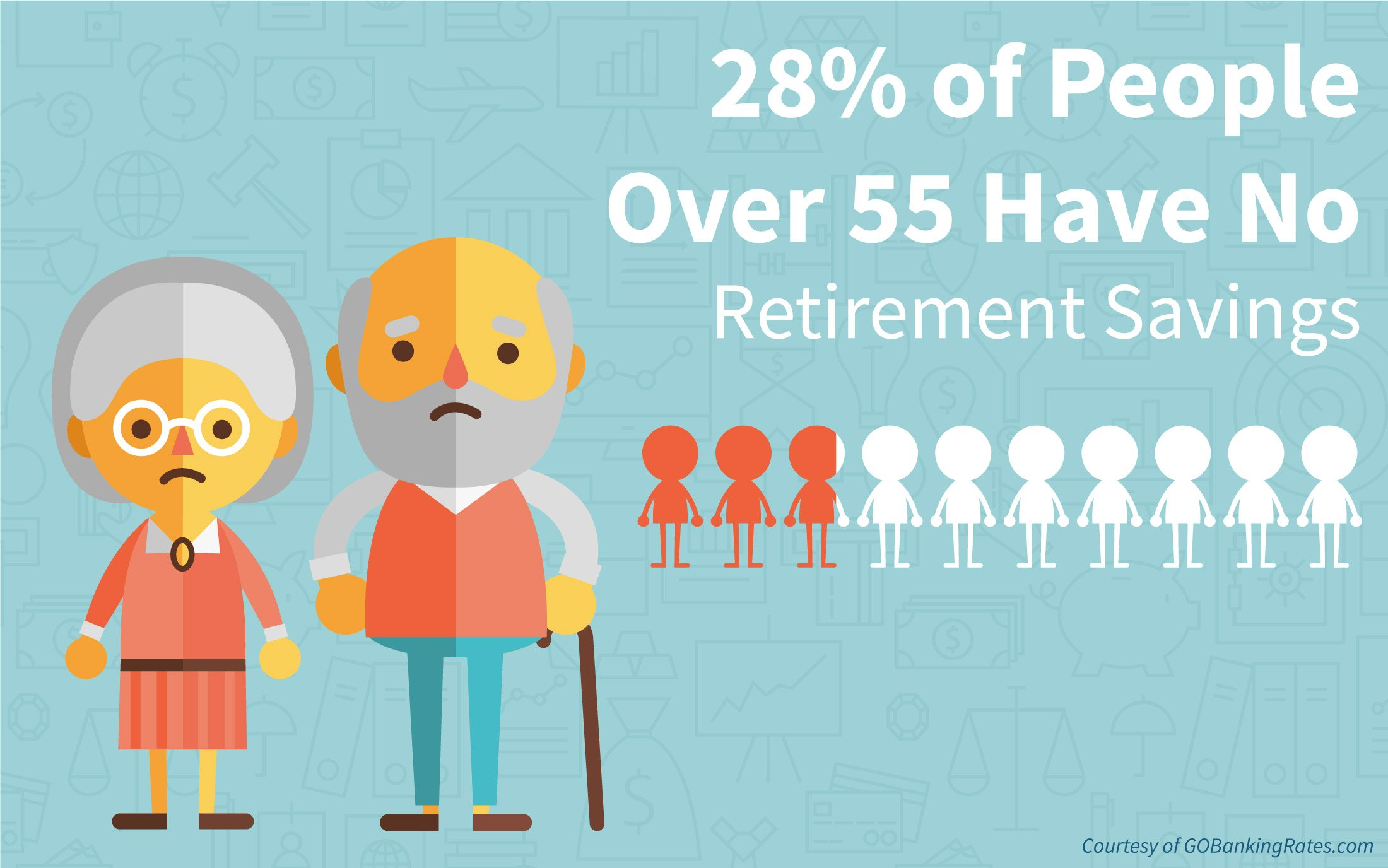 plan for your retirement savings how much should i save sqrrl.in