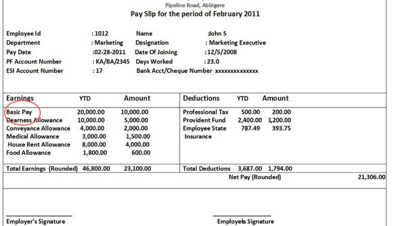 Basic Pay - Indian Salary Slip