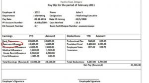 dearness allowance Indian salary slip components