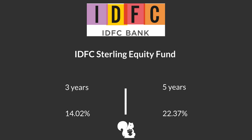 Mid-Small Cap Funds: IDFC Sterling Equity Fund - Reg - Growth