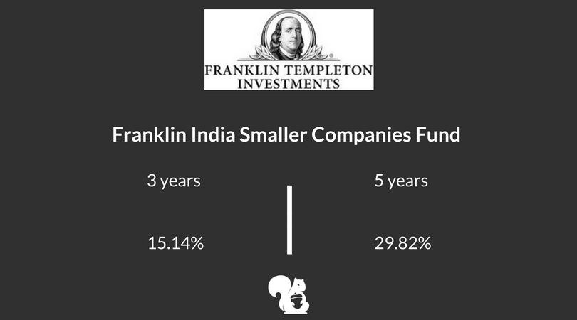 Mid-Small Cap Funds: Franklin India Smaller Companies Fund - Growth