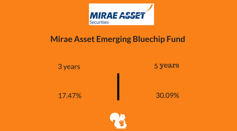 Mid-Small Cap Funds: Mirae Asset Emerging Bluechip Fund - Growth