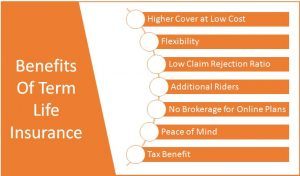 Benefits-of-Term-Life-Insurance