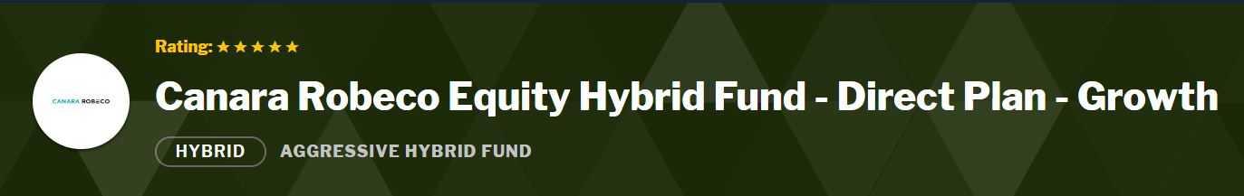 Canara Robeco Equity Hybrid Fund