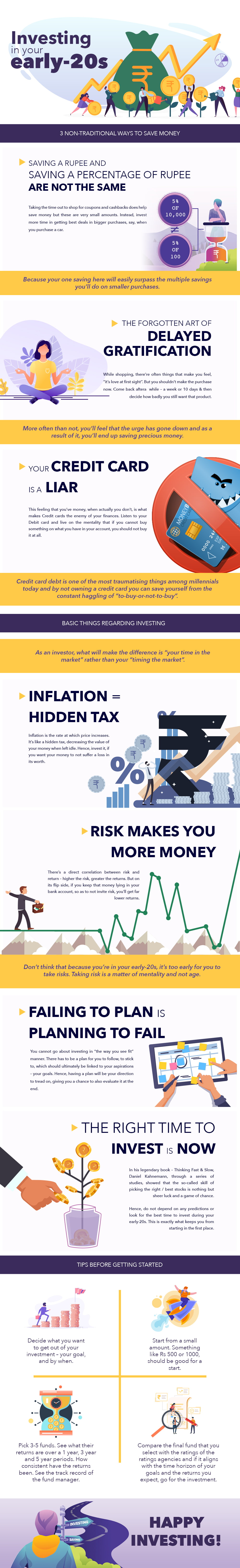 The infographic talks about why investing in your 20's is a great idea.