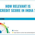 CREDIT SCORE IN INDIA RELEVANCE